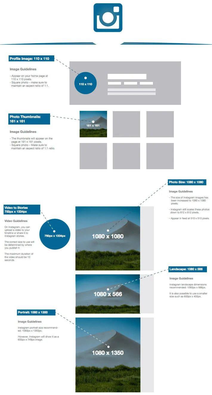 social media rozmiar zdjęć oraz postów oraz grafik